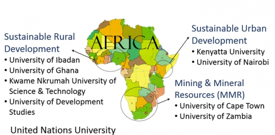 The Education for Sustainable Development in Africa (ESDA) consortium of eight African universities